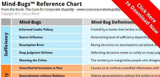 Download the FREE Mind-bugs Reference Chart